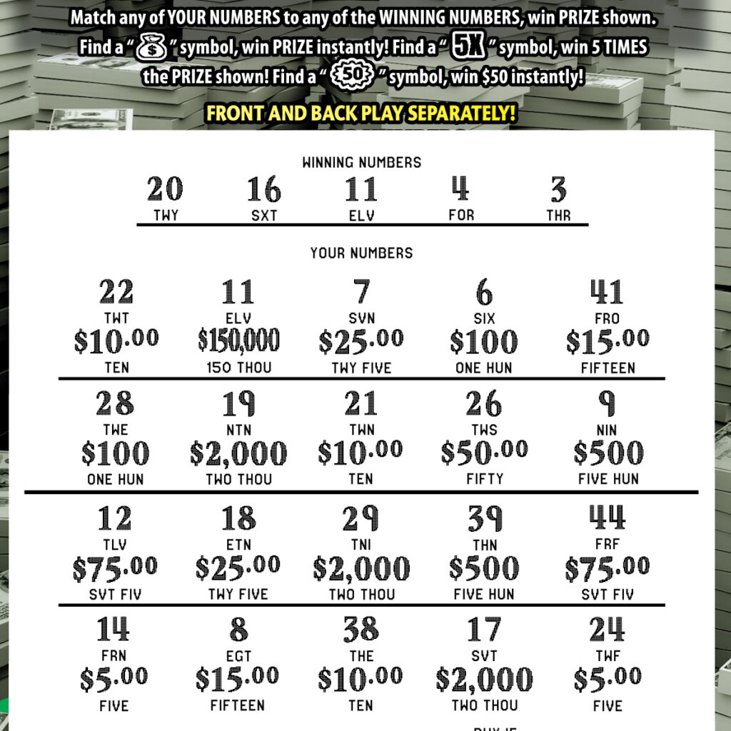 KY Lottery Scratch Off Codes