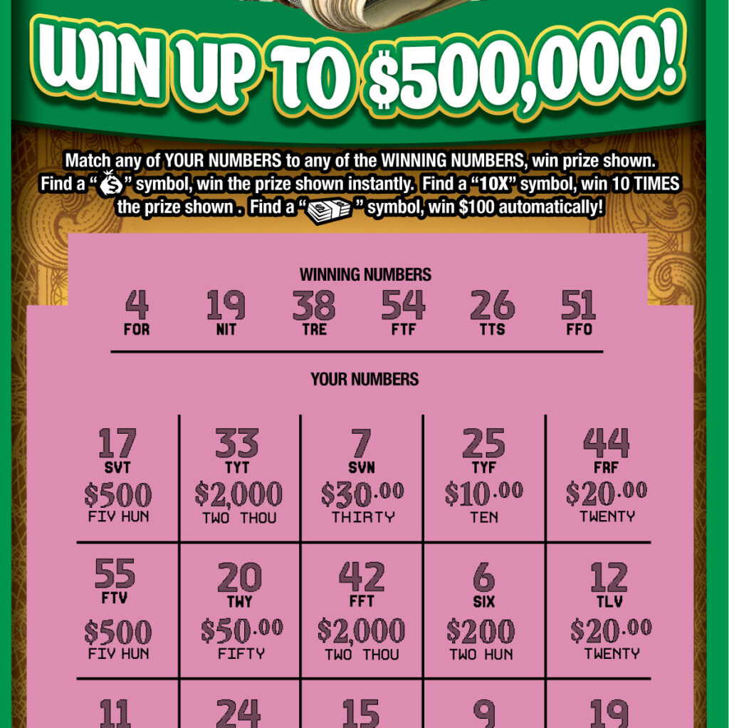 Montana Lottery Scratch Ticket Codes