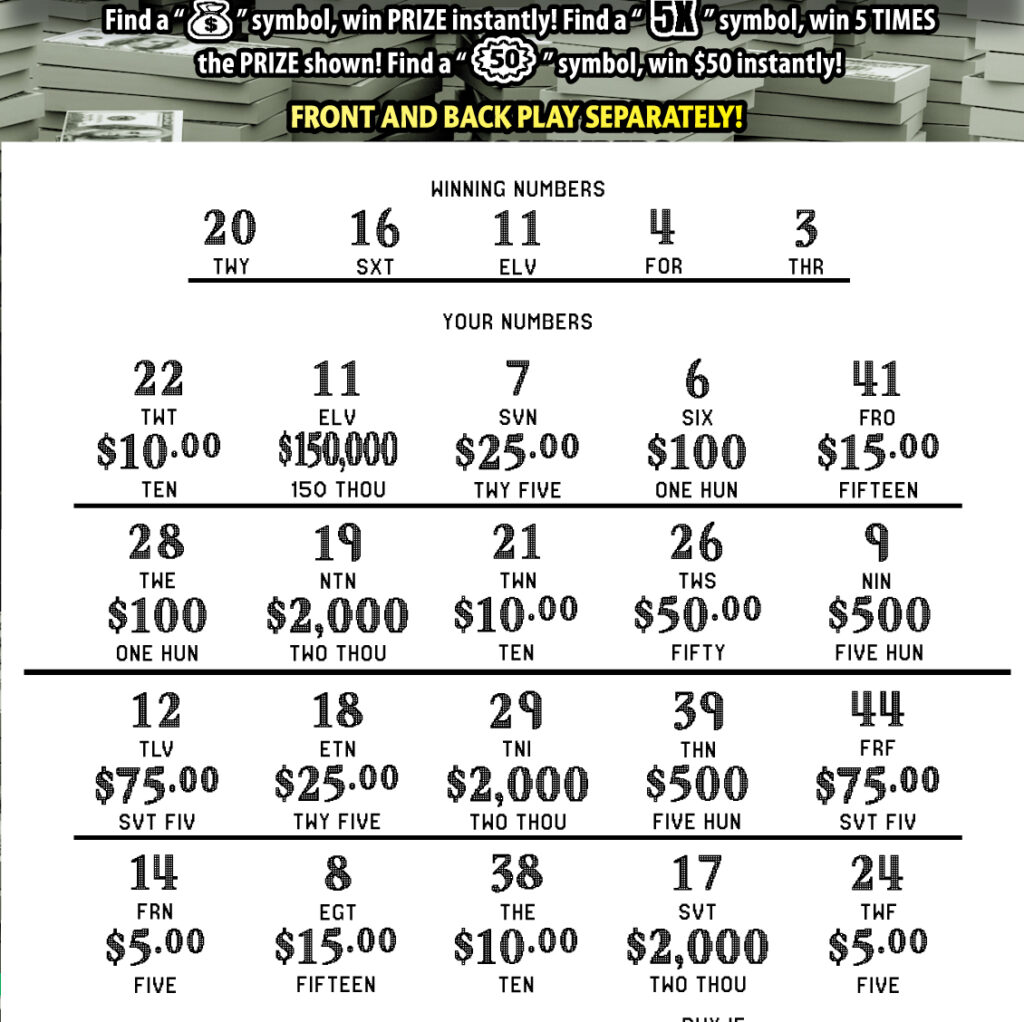 SD Lottery Scratch Ticket Codes
